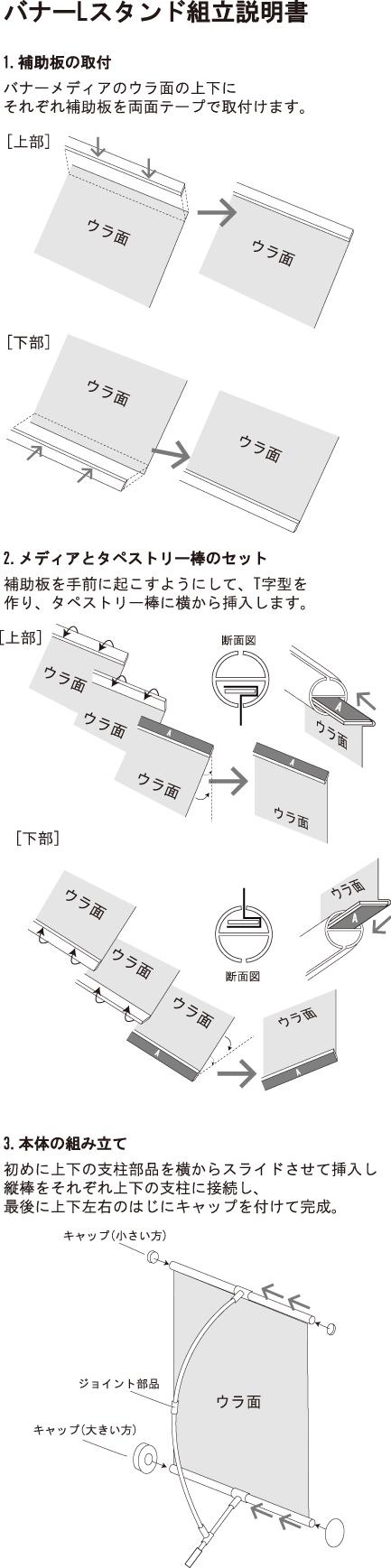 バナーLスタンドの取り付け方法