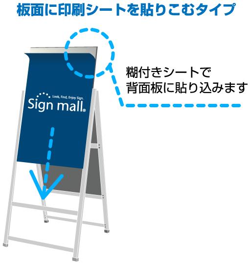 板面に印刷シートを貼りこむタイプ