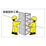 作業予定マグネット板 表記:鉄筋型枠工事 (301-25)