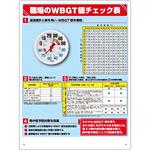 WBGT値チェック表 (温湿度計付) (HO-515)