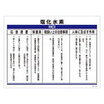 化学物質関係標識 450×600×1mm 表記:塩化水素 (035302)