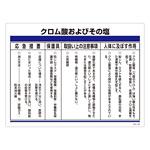 特定化学物質関係標識 450×600×1mm 表記:クロム酸およびその塩 (035309)