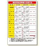 ずい道用関係標識 建設用軌道車両の合図法 (323-07)