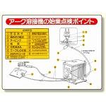 電気関係標識 アーク溶接機の始業点検.. (325-14)