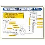電気関係標識 電気器具の始業点検ポイント (325-15)