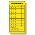 電気関係標識 分電盤点検表 (325-27)