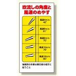 吹流し(372-33)用目安標識 吹き流し角度と風速のめやす (327-12A)
