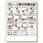 玉掛関係標識 クレーン等の手旗合図 (327-30)