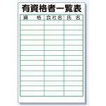 有資格者一覧表 900×600 鉄板(明治山) (355-16)