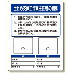 写真ケース付作業主任者標識 土止め支保工 (356-44)