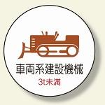 作業管理ステッカー車両系建設機械3t未満 (370-97)