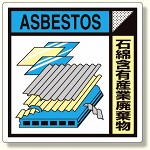 建築業協会統一標識 石綿含有産業廃棄物 小 300×300 (KK-223A)