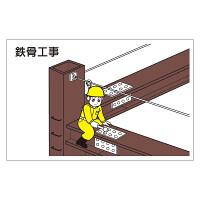 作業予定マグネット板 表記:鉄骨工事 (301-24)