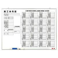 施工体系図 ホワイトボードタイプ 水性ペン・消し具付 (屋内用) (317-73)