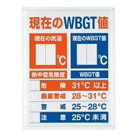 WBGT値表示板