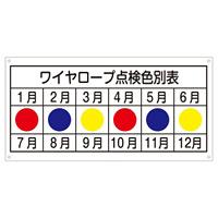 ワイヤロープ点検色別表 300×600×1mm (084105)
