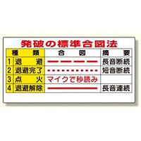 ずい道用関係標識 発破の標準合図法 (324-12)