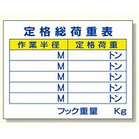 建設機械関係標識 定格総荷重表 (326-10)