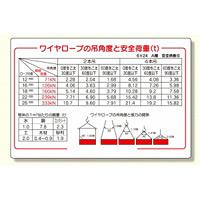 玉掛関係標識 吊角度と安全荷重 (327-08B)