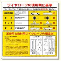 玉掛関係標識 玉掛用と台付用.. (327-10)