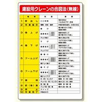 建設機械関係標識建設用クレーンの合図法 (327-35A)