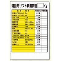 リフト関係標識 建設用リフト積載荷重 (331-08)