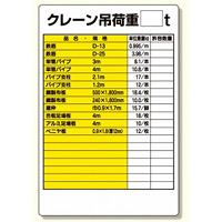 リフト関係標識 クレーン吊荷重○t (331-09)