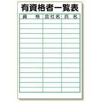 有資格者一覧表 900×600 エコユニボード (355-15)