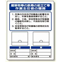 写真ケース付作業主任者標識 建築物等の.. (356-45)