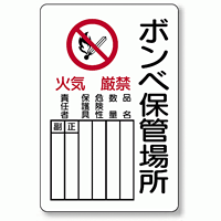 ボンベ保管場所標識 鉄板 450×300 (804-41A)