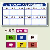 玉掛関係標識 ワイヤーロープ月別点検色表 セット (804-91)
