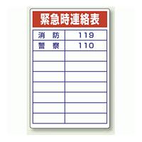 緊急時連絡表 エコユニボード 450×300 (814-57)