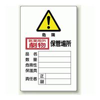 医薬用外劇物 保管場所 鉄板 (普通山) 450×300 (814-67A)