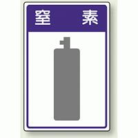 高圧ガス関係標識 窒 素 ボード 450×300 (827-48)