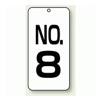 数字表示板 配管バルブ表示 NO,8 80×40 2枚1組 (859-08)