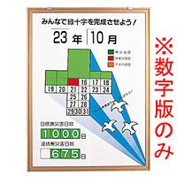 無災害記録表 (数字板のみ) (899-30)