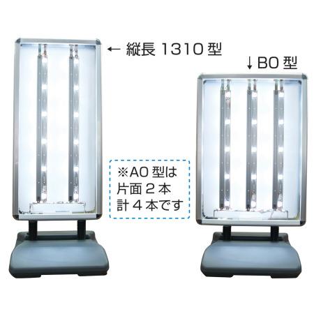 看板内部に、三和サインワークス(株)社製パワーLEDバーライト「ルクフルZ」を搭載。明るくて省エネです。