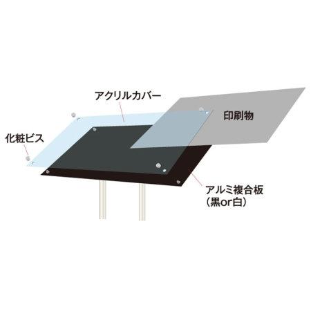 ■四隅の化粧ビスを緩め取り、アクリル板を外してポスターをセットするだけの簡単構造。