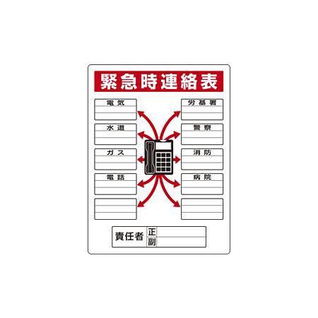 緊急連絡表ボード 600×450 (814-58) - 安全用品・工事看板通販のサイン ...