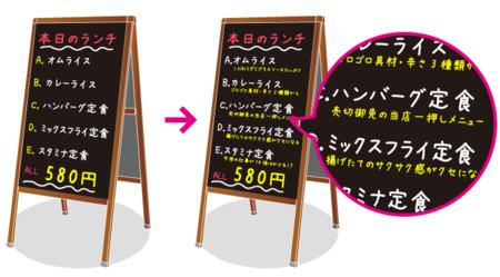 キャッチコピーで看板の効果を高める! 看板デザインのコツとは