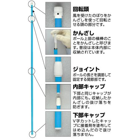 ■3mのぼり旗竿ポール 部材の説明