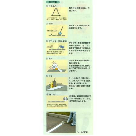 ■プライマー施工方法