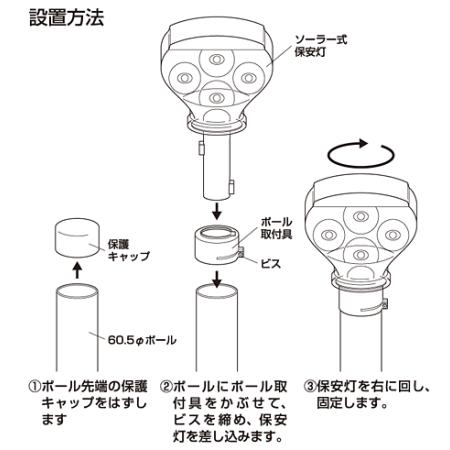 ■設置方法 ソーラー式保安灯(60.5φ用) <824-79>