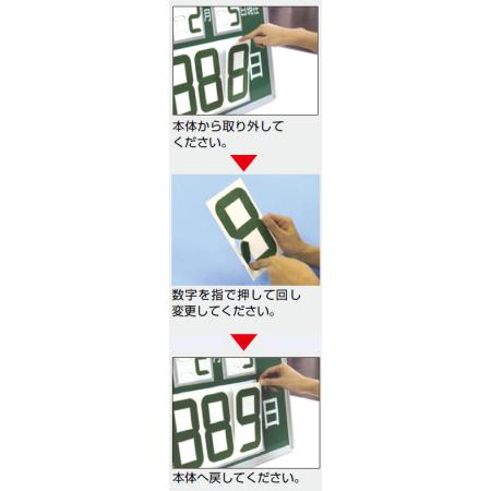 ■ゴムマグネット式だから本体から数字板を、外して、回して、戻すだけ。
