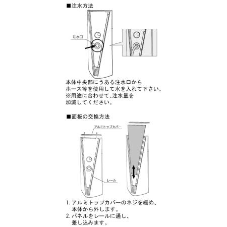 ■面板の交換方法