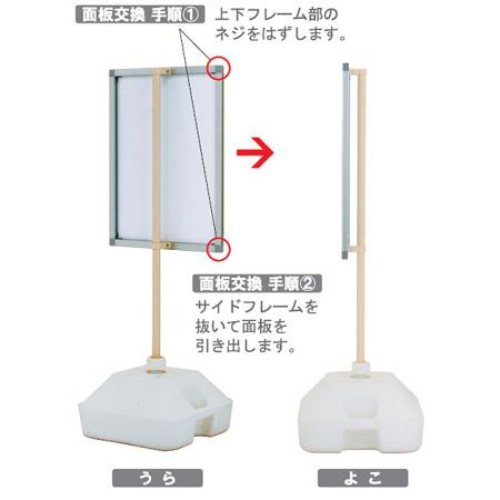 ■面板交換方法