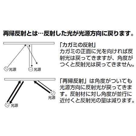 ■反射トラテープの特徴