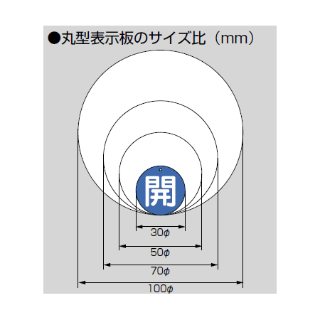 ■丸型表示板のサイズ比(mm)