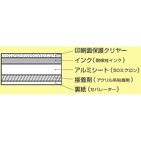 ■断面図/JIS配管識別テープ