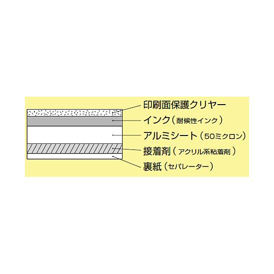 ■断面図/JIS配管識別ステッカー